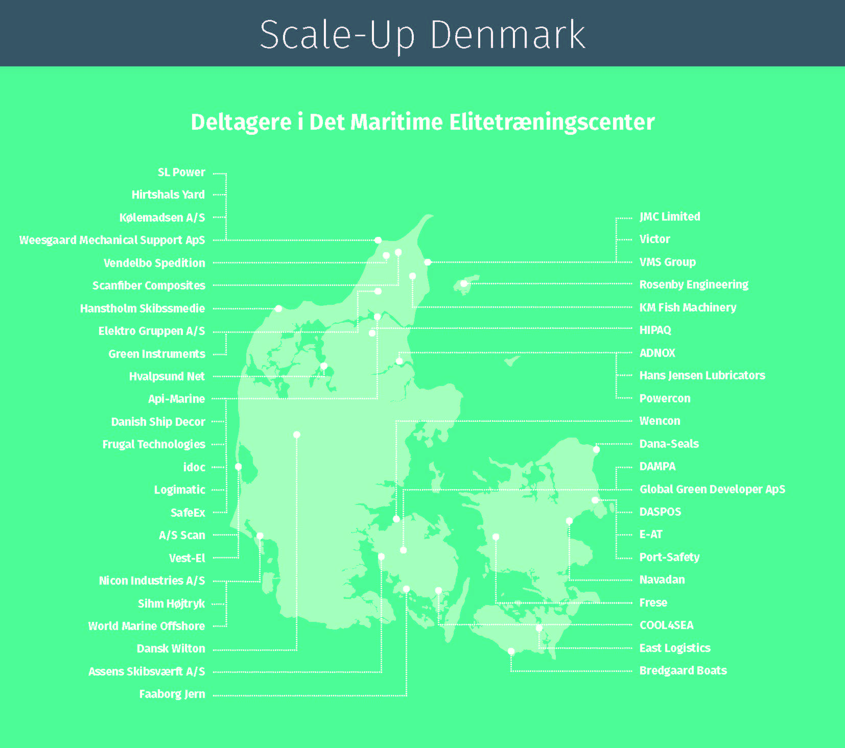 MARCOD Scale Up deltagere januar 2020 3